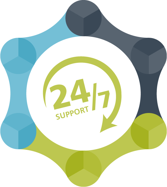 Eneraque 24/7 Support Services - EnerCare
